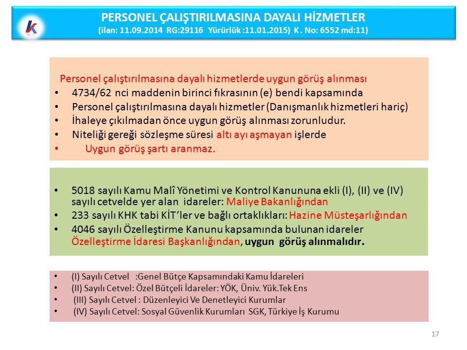PERSONEL ÇALIŞTIRILMASINA DAYALI HİZMETLER (ilan: 11.09.2014 RG:29116 Yürürlük :11.01.2015) K. No: 6552 md:11) Personel çalıştırılmasına dayalı hizmet