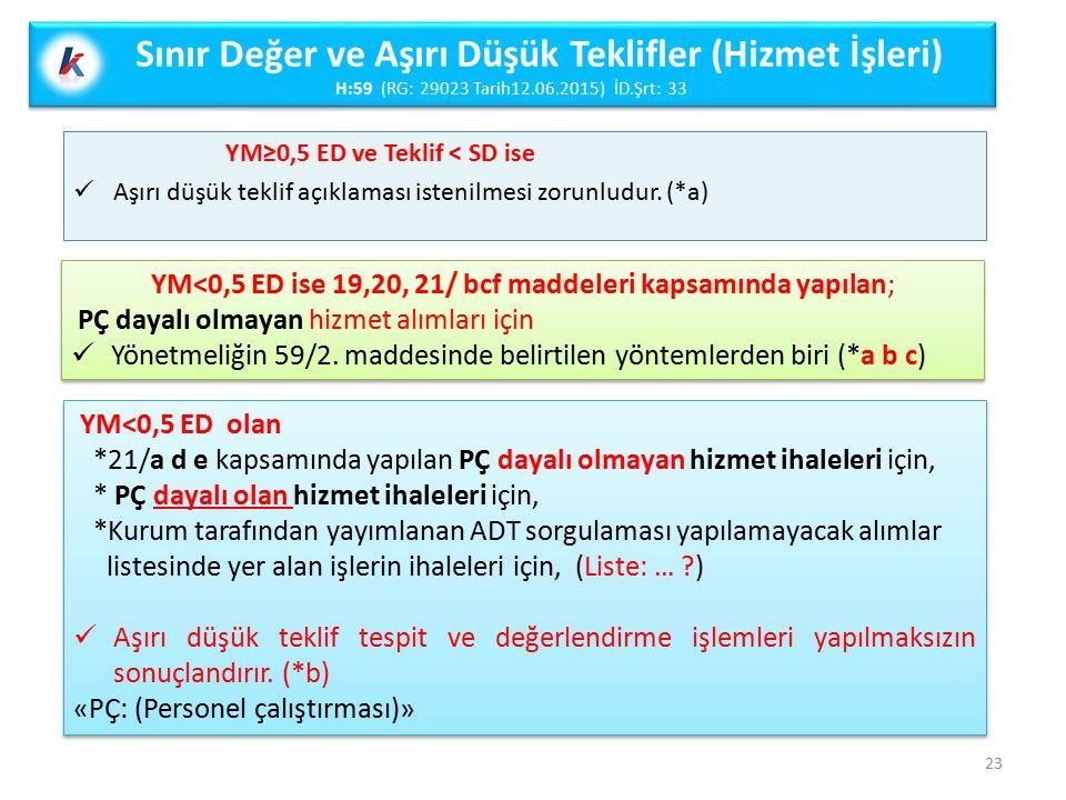 Sınır Değer ve Aşırı Düşük Teklifler (Hizmet İşleri) H:59 (RG: 29023 Tarih12.06.2015) İD.Şrt: 33 YM≥0,5 ED ve Teklif < SD ise Aşırı düşük teklif açıkl
