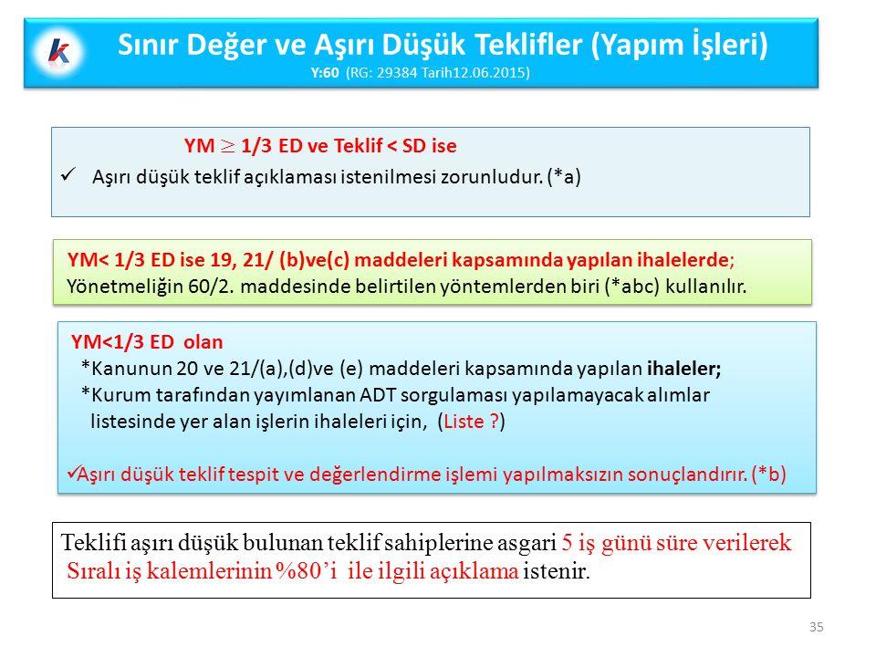 Sınır Değer ve Aşırı Düşük Teklifler (Yapım İşleri) Y:60 (RG: 29384 Tarih12.06.2015) 35 YM< 1/3 ED ise 19, 21/ (b)ve(c) maddeleri kapsamında yapılan i