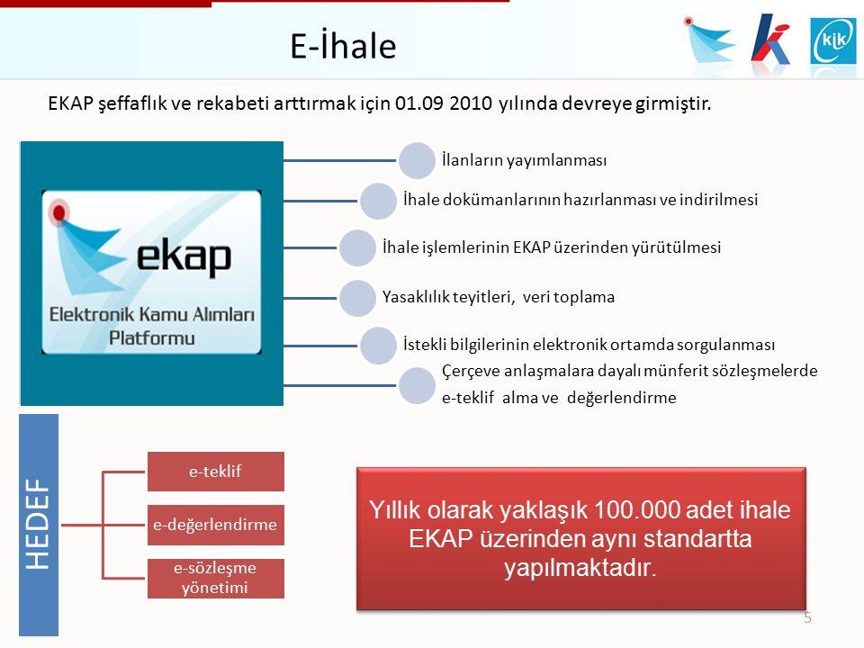 E-İhale 5 EKAP şeffaflık ve rekabeti arttırmak için 01.09 2010 yılında devreye girmiştir. Yıllık olarak yaklaşık 100.000 adet ihale EKAP üzerinden ayn