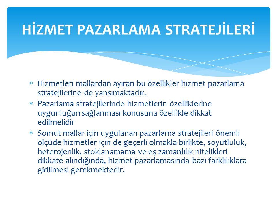  Hizmetleri mallardan ayıran bu özellikler hizmet pazarlama stratejilerine de yansımaktadır.  Pazarlama stratejilerinde hizmetlerin özelliklerine uy