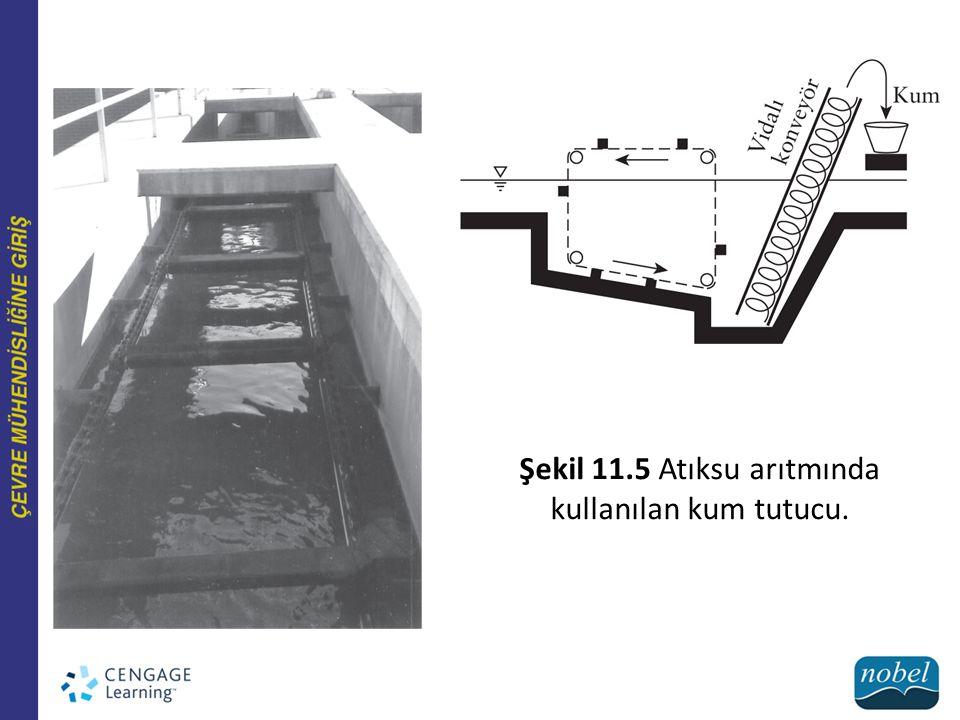Şekil 11.5 Atıksu arıtmında kullanılan kum tutucu.