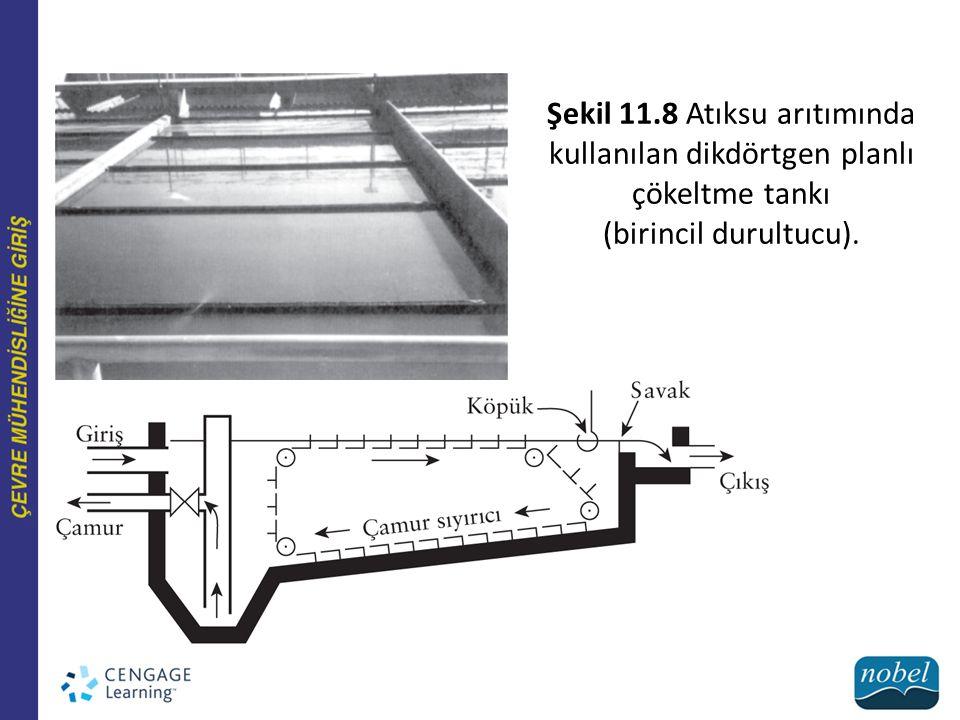 Şekil 11.8 Atıksu arıtımında kullanılan dikdörtgen planlı çökeltme tankı (birincil durultucu).