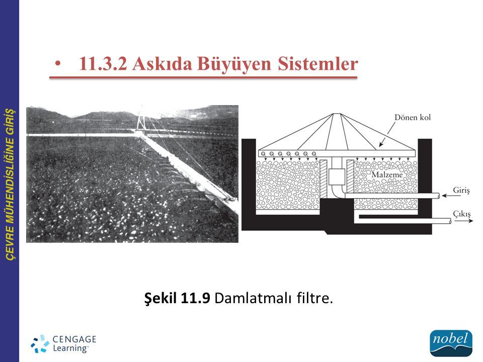 11.3.2 Askıda Büyüyen Sistemler Şekil 11.9 Damlatmalı filtre.