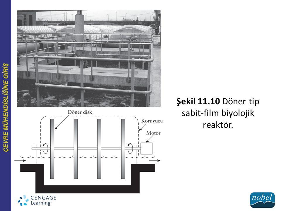 Şekil 11.10 Döner tip sabit-film biyolojik reaktör.