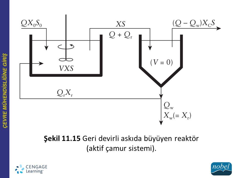 Şekil 11.15 Geri devirli askıda büyüyen reaktör (aktif çamur sistemi).