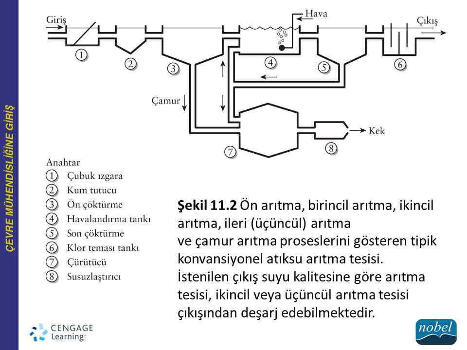 Şekil 11.2 Ön arıtma, birincil arıtma, ikincil arıtma, ileri (üçüncül) arıtma ve çamur arıtma proseslerini gösteren tipik konvansiyonel atıksu arıtma