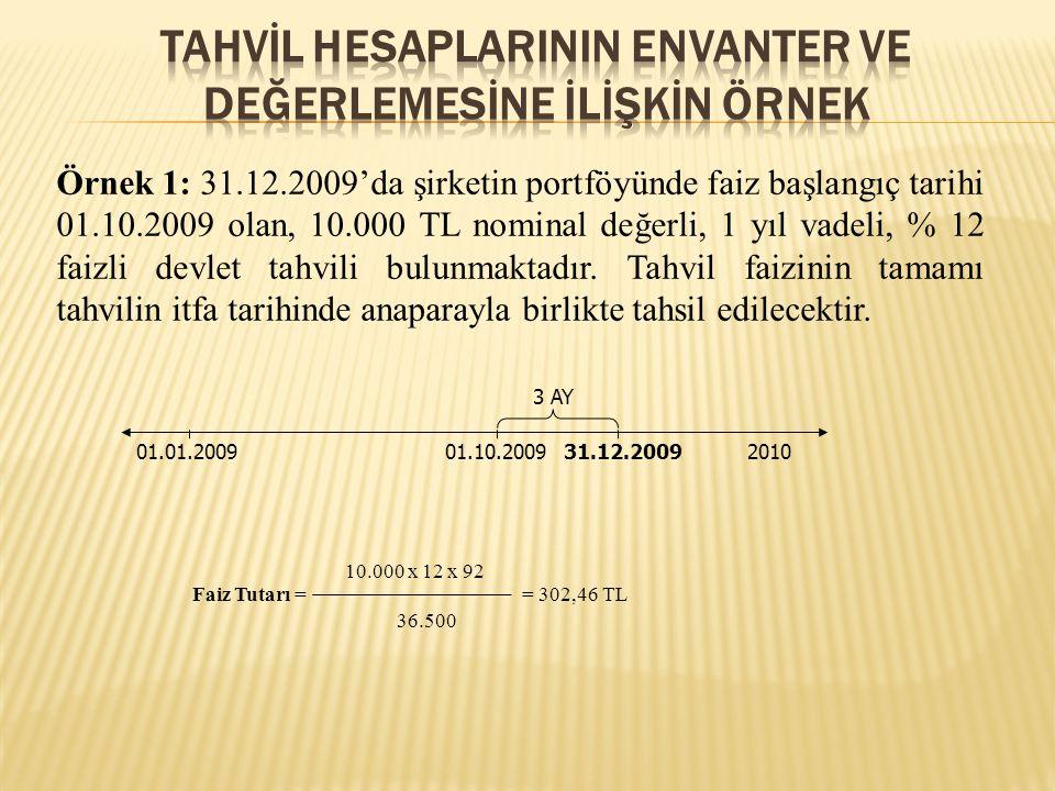 Örnek 1: 31.12.2009'da şirketin portföyünde faiz başlangıç tarihi 01.10.2009 olan, 10.000 TL nominal değerli, 1 yıl vadeli, % 12 faizli devlet tahvili