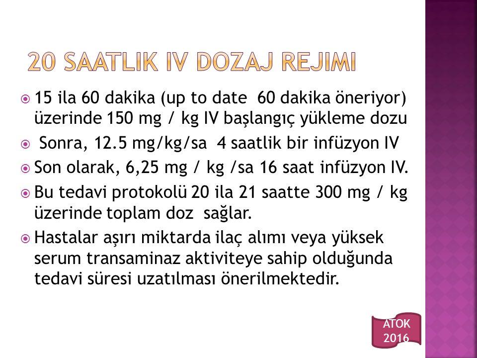  15 ila 60 dakika (up to date 60 dakika öneriyor) üzerinde 150 mg / kg IV başlangıç  yükleme dozu  Sonra, 12.5 mg/kg/sa 4 saatlik bir infüzyon IV  Son olarak, 6,25 mg / kg /sa 16 saat infüzyon IV.
