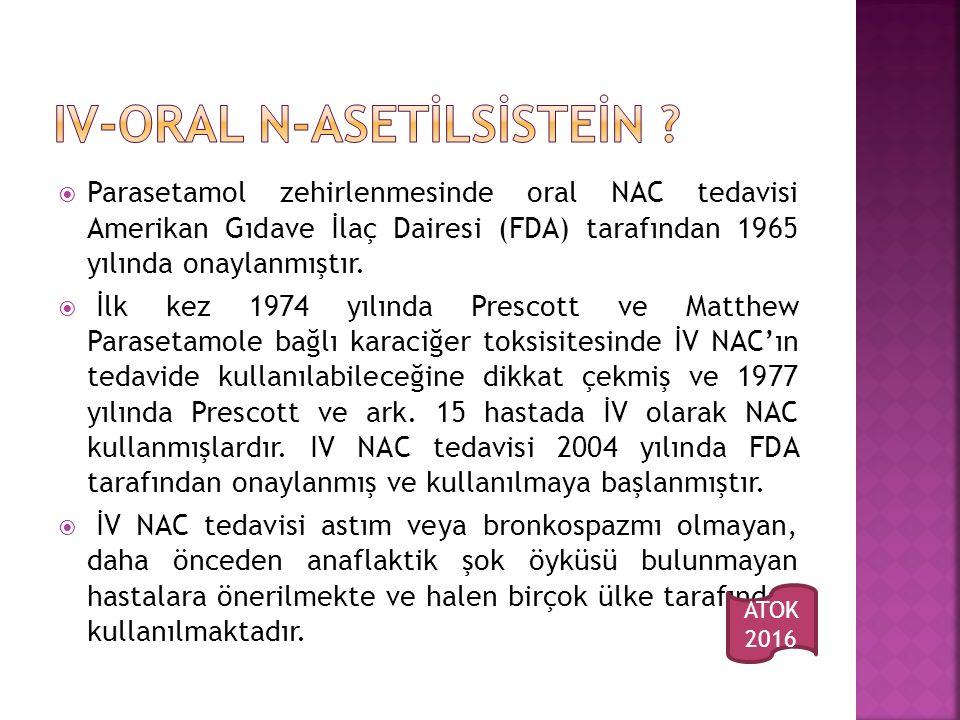  Parasetamol zehirlenmesinde oral NAC tedavisi Amerikan Gıdave İlaç Dairesi (FDA) tarafından 1965 yılında onaylanmıştır.
