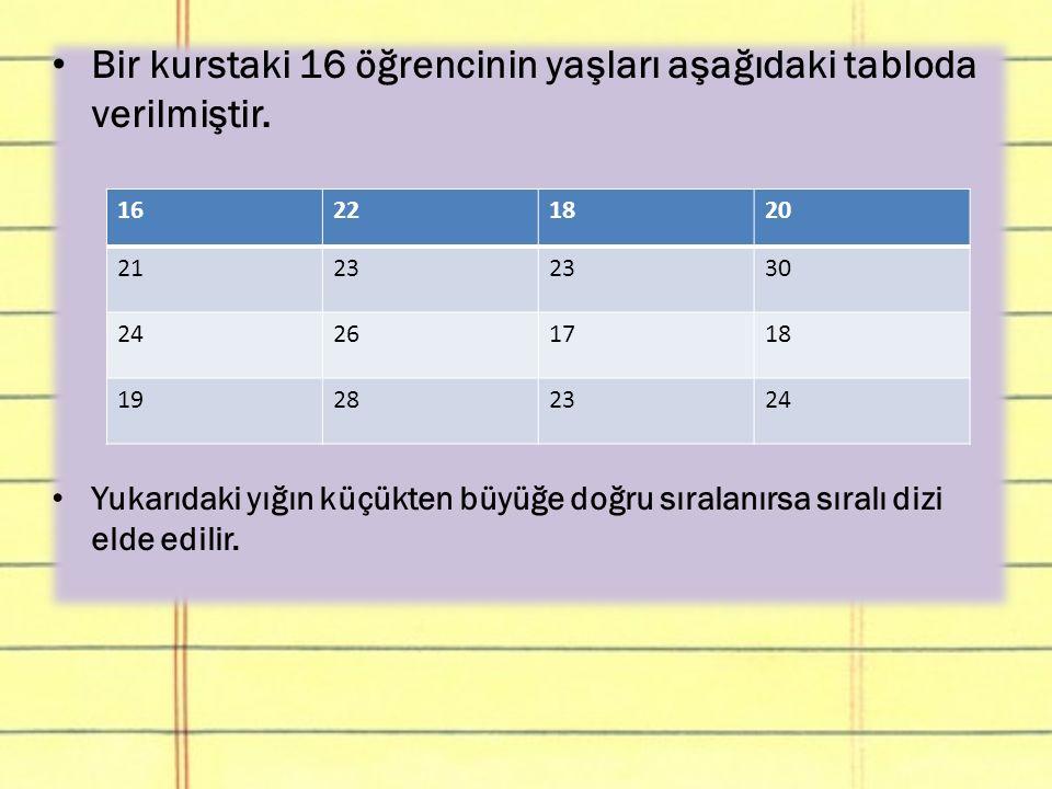 Bir kurstaki 16 öğrencinin yaşları aşağıdaki tabloda verilmiştir. Yukarıdaki yığın küçükten büyüğe doğru sıralanırsa sıralı dizi elde edilir. 16221820