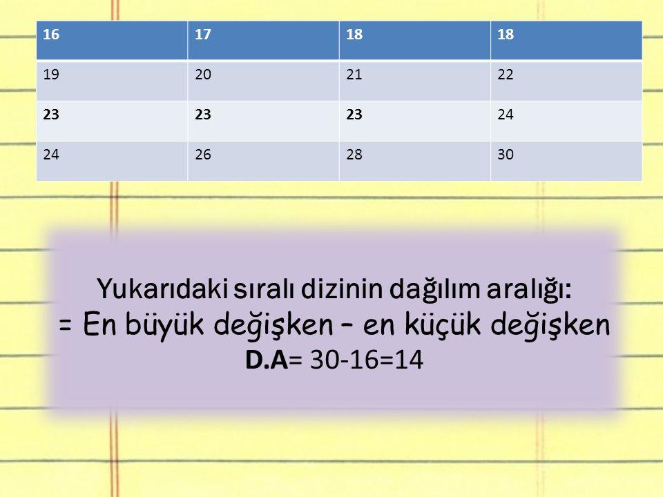 Yukarıdaki sıralı dizinin dağılım aralığı: = En büyük değişken – en küçük değişken D.A= 30-16=14 161718 19202122 23 24 262830