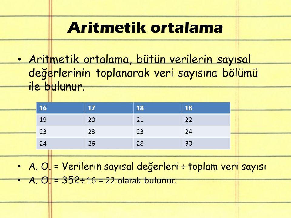 Aritmetik ortalama Aritmetik ortalama, bütün verilerin sayısal değerlerinin toplanarak veri sayısına bölümü ile bulunur. A. O. = Verilerin sayısal değ