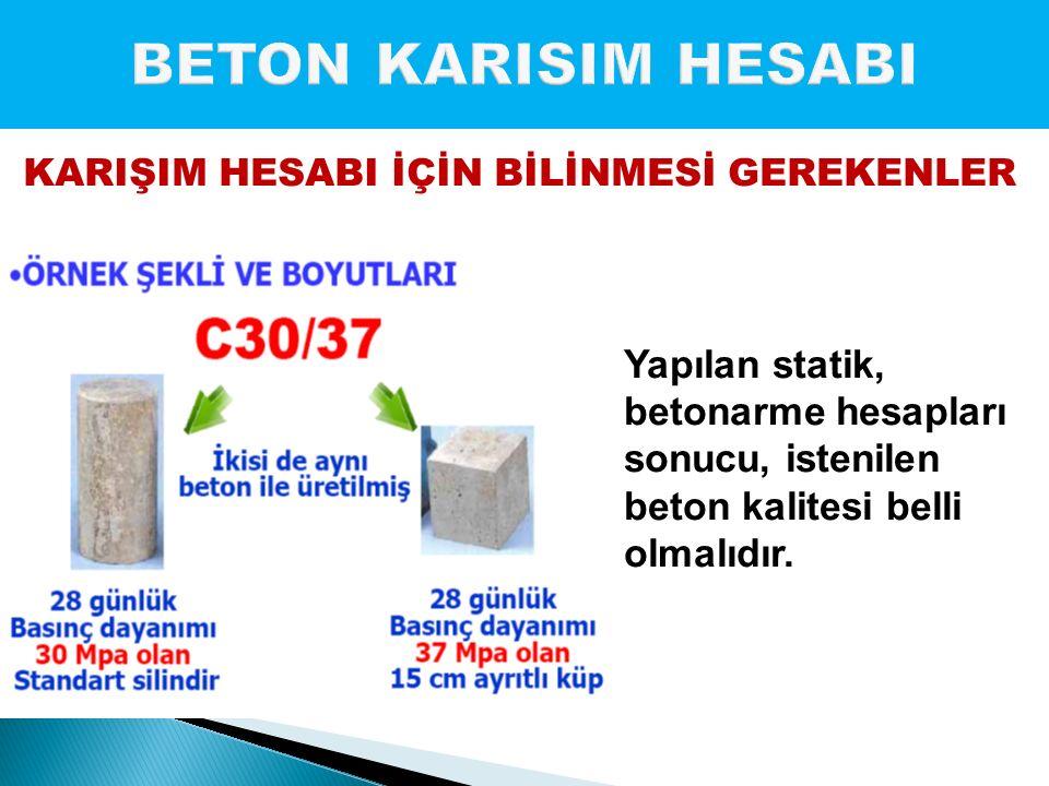 Su miktarı TS 802 Şekil 11'e göre Kırmataş agrega ile kimyasal katkı kullanılmadan ve hava sürüklenmemiş betonun su miktarı belirlenir.