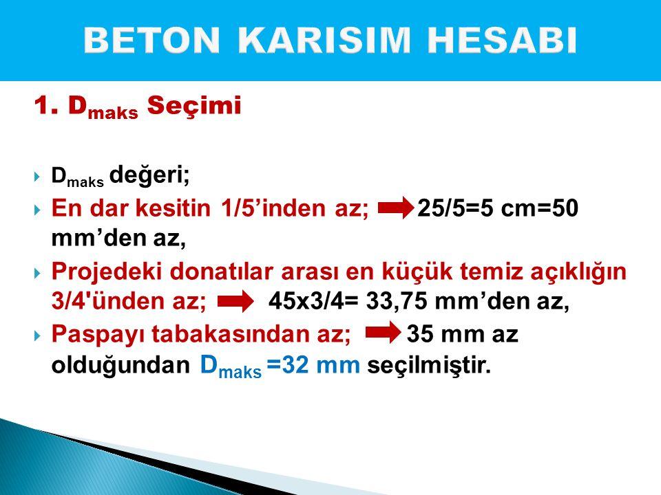 D maks =32 mm'ye göre A-B eğrisi arasında B eğrisine yakın olacak şekilde agrega karışımı ayarlanmalıdır.
