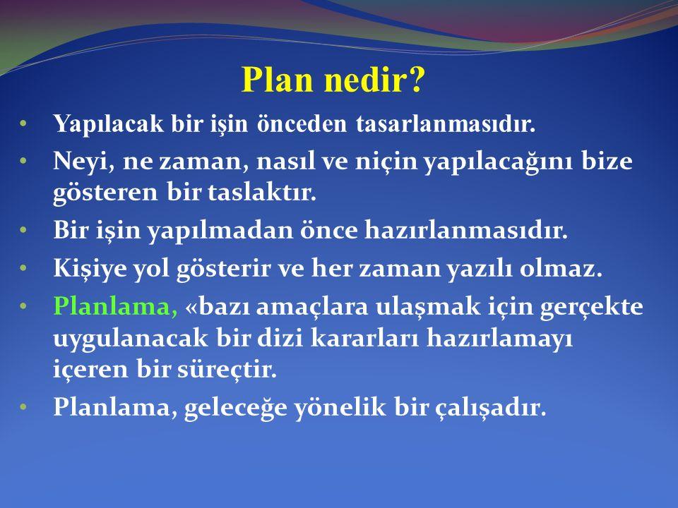 Plan nedir.Yapılacak bir işin önceden tasarlanmasıdır.