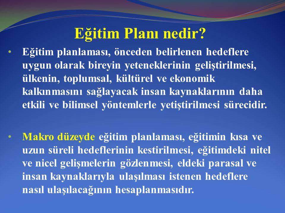 Eğitim Planı nedir.