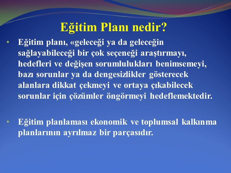 Öğretmenlerin hazırladığı planlar 1.Yıllık planlar (Ünitelendirilmiş) 2.