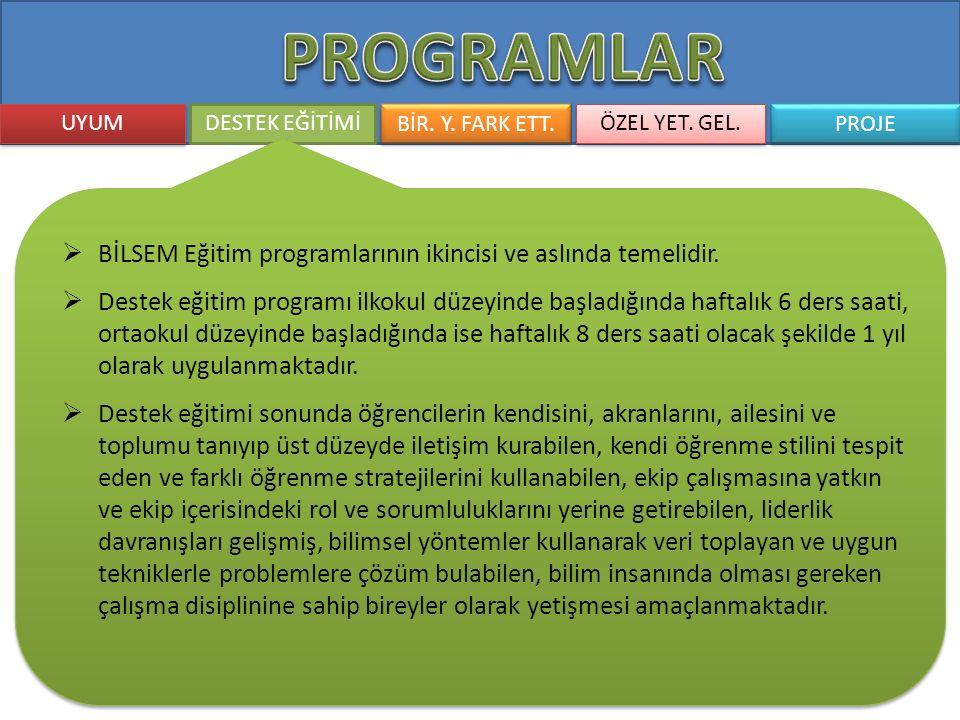 UYUM DESTEK EĞİTİMİ BİR. Y. FARK ETT. ÖZEL YET. GEL. PROJE  BİLSEM Eğitim programlarının ikincisi ve aslında temelidir.  Destek eğitim programı ilko
