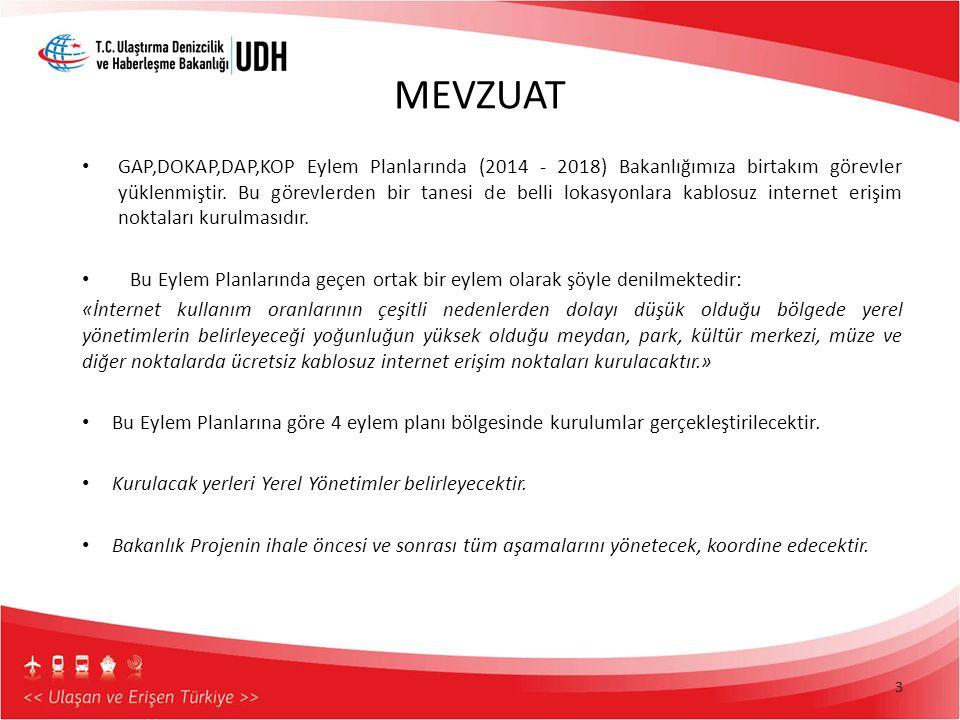 MEVZUAT GAP,DOKAP,DAP,KOP Eylem Planlarında (2014 - 2018) Bakanlığımıza birtakım görevler yüklenmiştir. Bu görevlerden bir tanesi de belli lokasyonlar