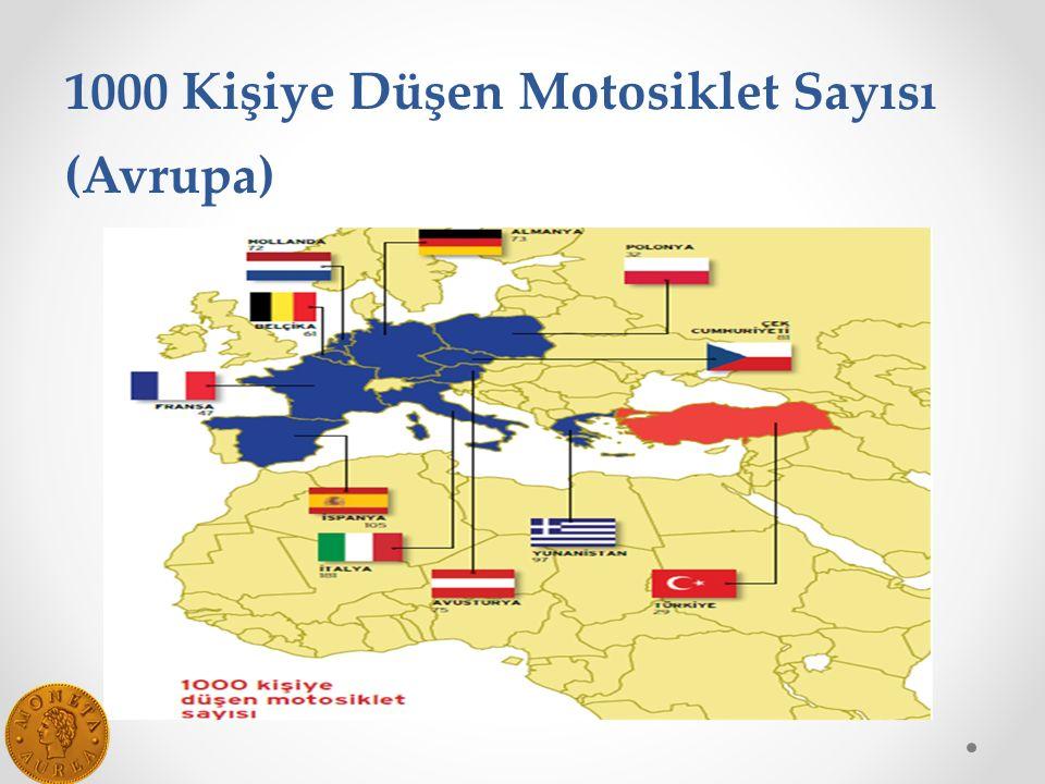 1000 Kişiye Düşen Motosiklet Sayısı (Avrupa)