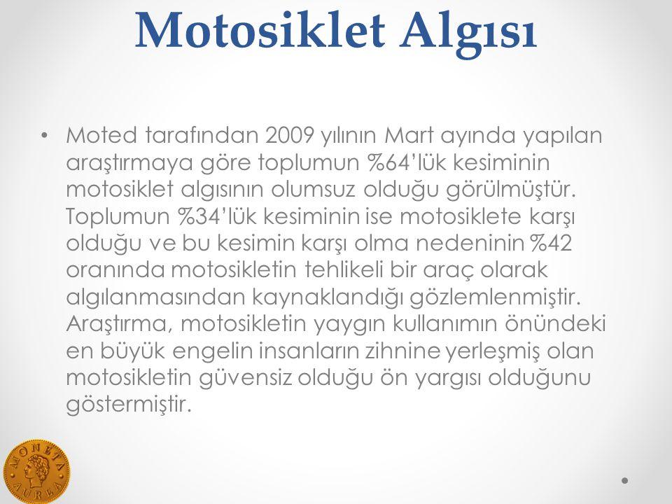 Motosiklet Algısı Moted tarafından 2009 yılının Mart ayında yapılan araştırmaya göre toplumun %64'lük kesiminin motosiklet algısının olumsuz olduğu görülmüştür.