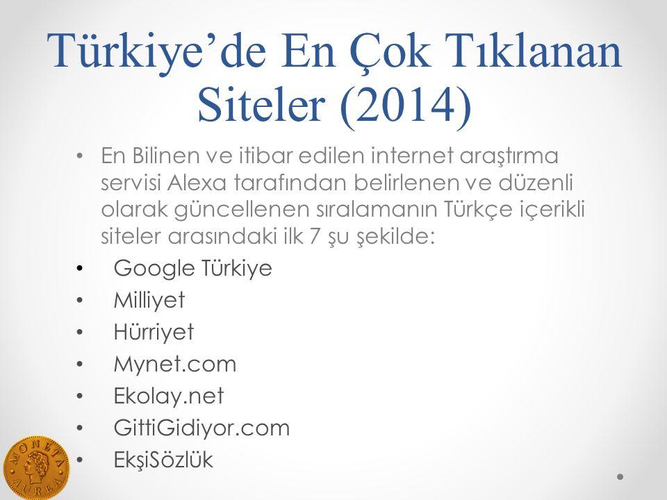 Türkiye'de En Çok Tıklanan Siteler (2014) En Bilinen ve itibar edilen internet araştırma servisi Alexa tarafından belirlenen ve düzenli olarak güncellenen sıralamanın Türkçe içerikli siteler arasındaki ilk 7 şu şekilde: Google Türkiye Milliyet Hürriyet Mynet.com Ekolay.net GittiGidiyor.com EkşiSözlük