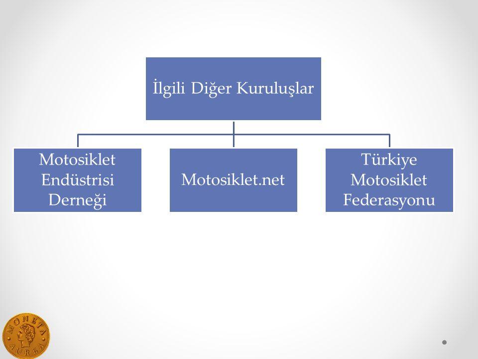 İlgili Diğer Kuruluşlar Motosiklet Endüstrisi Derneği Motosiklet.net Türkiye Motosiklet Federasyonu