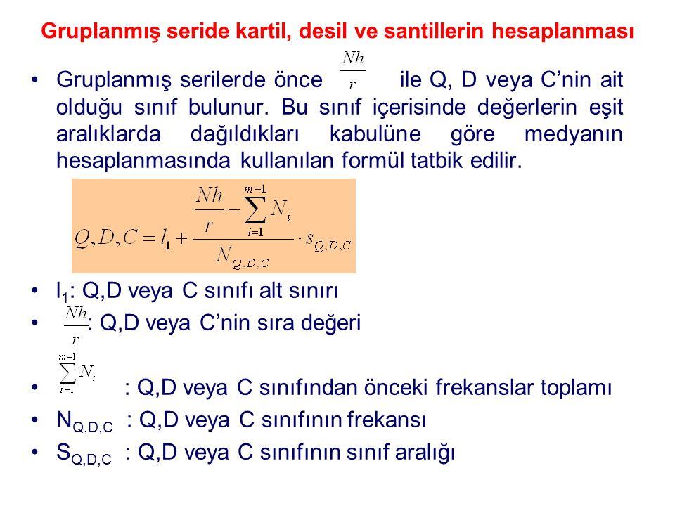 Gruplanmış seride kartil, desil ve santillerin hesaplanması Gruplanmış serilerde önce ile Q, D veya C'nin ait olduğu sınıf bulunur. Bu sınıf içerisind