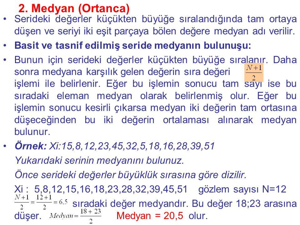 2. Medyan (Ortanca) Serideki değerler küçükten büyüğe sıralandığında tam ortaya düşen ve seriyi iki eşit parçaya bölen değere medyan adı verilir. Basi