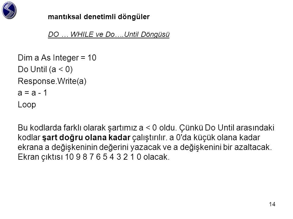 Dim a As Integer = 10 Do Until (a < 0) Response.Write(a) a = a - 1 Loop Bu kodlarda farklı olarak şartımız a < 0 oldu. Çünkü Do Until arasındaki kodla