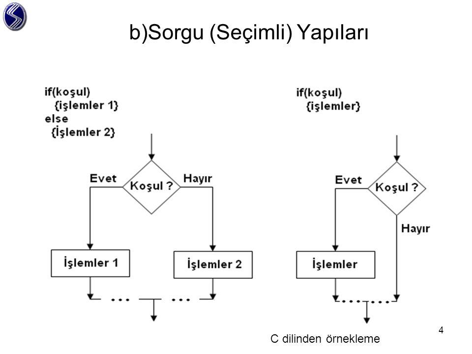 b)Sorgu (Seçimli) Yapıları 4 C dilinden örnekleme