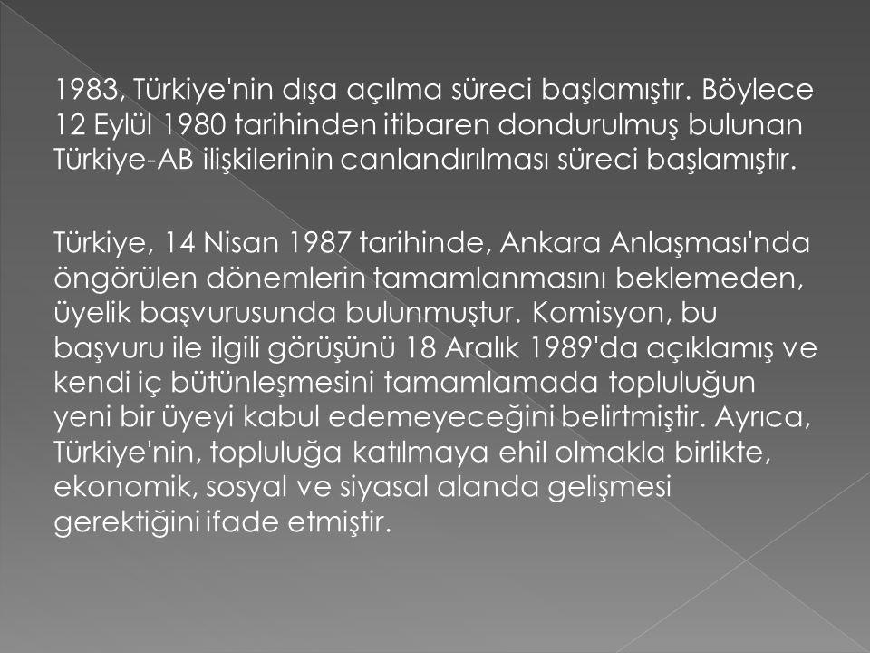 1983, Türkiye'nin dışa açılma süreci başlamıştır. Böylece 12 Eylül 1980 tarihinden itibaren dondurulmuş bulunan Türkiye-AB ilişkilerinin canlandırılma