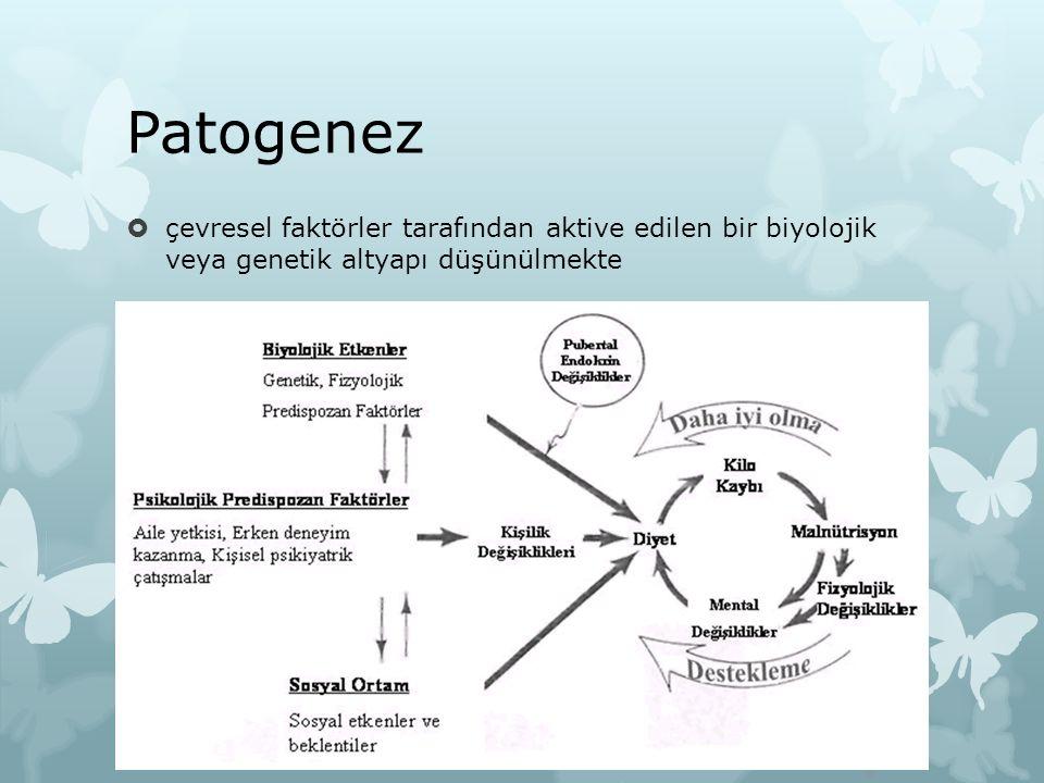 Patogenez  çevresel faktörler tarafından aktive edilen bir biyolojik veya genetik altyapı düşünülmekte