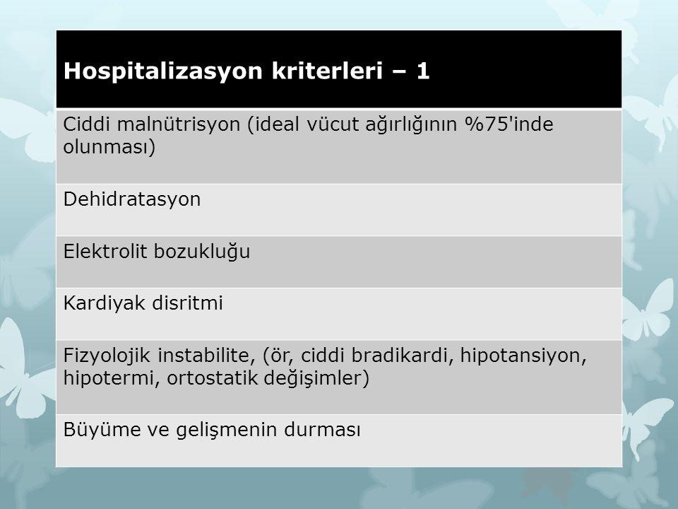 Hospitalizasyon kriterleri – 1 Ciddi malnütrisyon (ideal vücut ağırlığının %75'inde olunması) Dehidratasyon Elektrolit bozukluğu Kardiyak disritmi Fiz