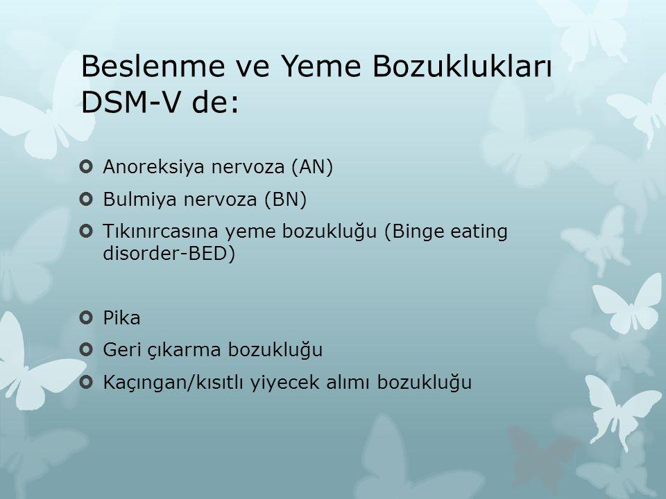 Beslenme ve Yeme Bozuklukları DSM-V de:  Anoreksiya nervoza (AN)  Bulmiya nervoza (BN)  Tıkınırcasına yeme bozukluğu (Binge eating disorder-BED)  Pika  Geri çıkarma bozukluğu  Kaçıngan/kısıtlı yiyecek alımı bozukluğu
