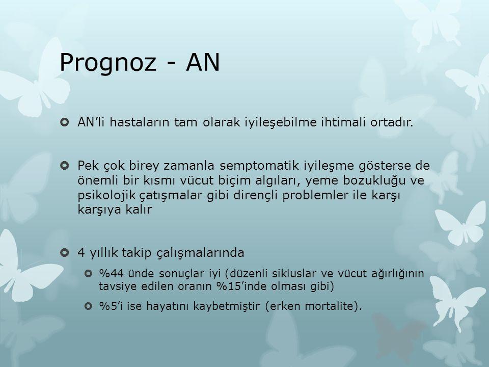 Prognoz - AN  AN'li hastaların tam olarak iyileşebilme ihtimali ortadır.  Pek çok birey zamanla semptomatik iyileşme gösterse de önemli bir kısmı vü