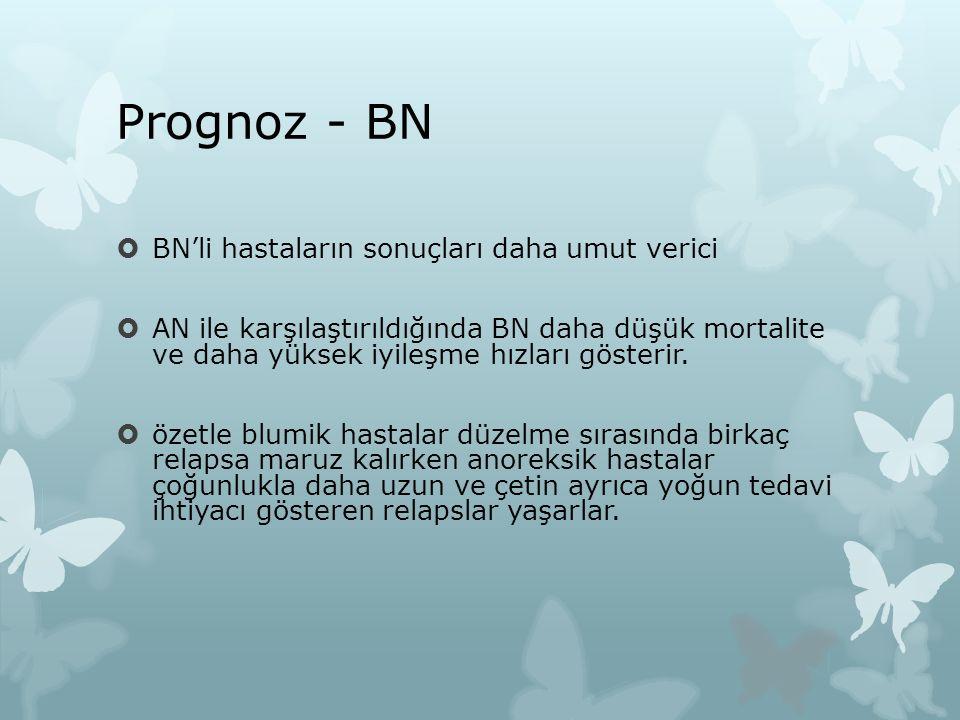 Prognoz - BN  BN'li hastaların sonuçları daha umut verici  AN ile karşılaştırıldığında BN daha düşük mortalite ve daha yüksek iyileşme hızları göste
