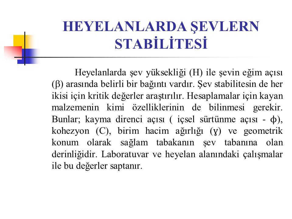 HEYELANLARDA ŞEVLERN STABİLİTESİ Heyelanlarda şev yüksekliği (H) ile şevin eğim açısı (  ) arasında belirli bir bağıntı vardır. Şev stabilitesin de h