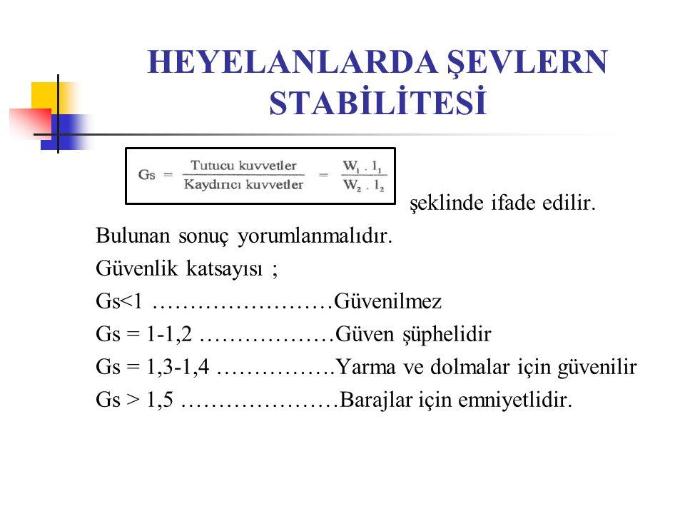 HEYELANLARDA ŞEVLERN STABİLİTESİ şeklinde ifade edilir.