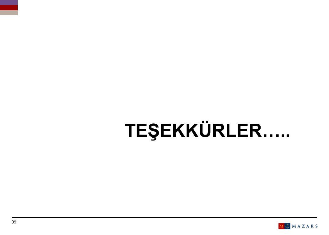 TEŞEKKÜRLER….. Date 39 Titre de la présentation