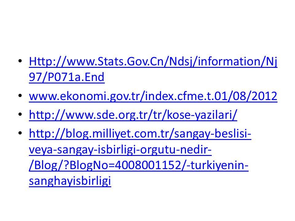 Http://www.Stats.Gov.Cn/Ndsj/information/Nj 97/P071a.End Http://www.Stats.Gov.Cn/Ndsj/information/Nj 97/P071a.End www.ekonomi.gov.tr/index.cfme.t.01/0