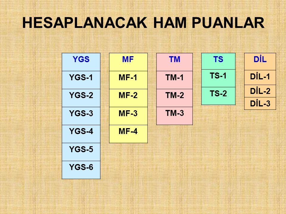 11.04.201114 TM (TÜRKÇE-MAT.) (TM Grubu Dersleri Seçen Öğrenciler) LYS-3Türk Dili (Dil ve Anlatım) ve Edebiyatı Coğrafya-1 56 24 85 35 LYS-1Matematik Geometri+Analitik Geometri 50 22+8 75 45 MF (MATEMATİK-FEN) (Fen Grubu Dersleri Seçen Öğrenciler) LYS-1Matematik Geometri+Analitik Geometri 50 22+8 75 45 LYS-2Fizik Kimya Biyoloji 30 45 TS (TÜRKÇE-SOSYAL) (Sosyal Grubu Dersleri Seçen Öğrenciler) LYS-3Türk Dili (Dil ve Anlatım) ve Edebiyatı Coğrafya-1 56 24 85 35 LYS-4Tarih Coğrafya-2 Felsefe Gurubu (Psikoloji-Sosyoloji- Mantık) 44 16 30 10+10+10 65 25 45 DİL (Yabancı Dil Dersleri Seçen Öğrenciler) LYS-5Yabancı Dil80120