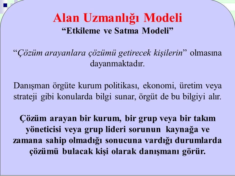 """Alan Uzmanlığı Modeli """"Etkileme ve Satma Modeli"""" """"Çözüm arayanlara çözümü getirecek kişilerin"""" olmasına dayanmaktadır. Danışman örgüte kurum politikas"""