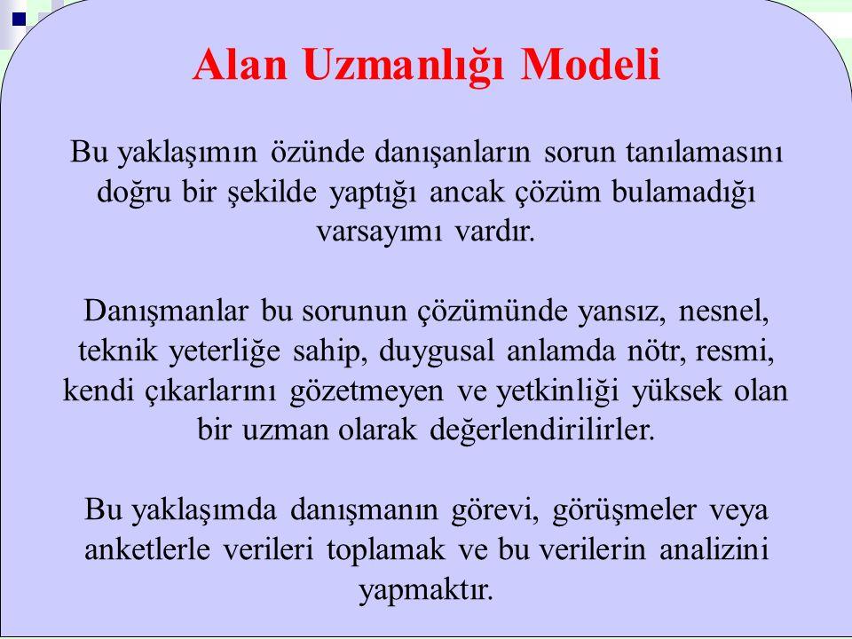 Alan Uzmanlığı Modeli Bu yaklaşımın özünde danışanların sorun tanılamasını doğru bir şekilde yaptığı ancak çözüm bulamadığı varsayımı vardır. Danışman