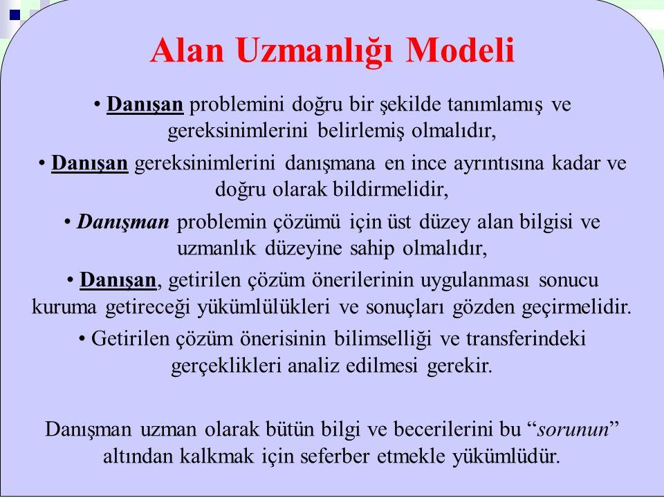 Alan Uzmanlığı Modeli Danışan problemini doğru bir şekilde tanımlamış ve gereksinimlerini belirlemiş olmalıdır, Danışan gereksinimlerini danışmana en