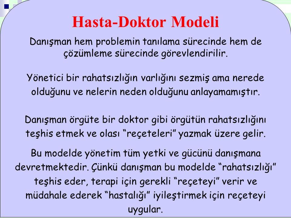 Hasta-Doktor Modeli Danışman hem problemin tanılama sürecinde hem de çözümleme sürecinde görevlendirilir. Yönetici bir rahatsızlığın varlığını sezmiş
