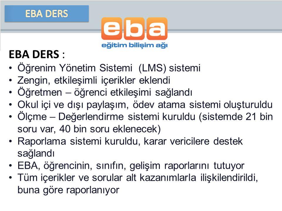 EBA DERS : Öğrenim Yönetim Sistemi (LMS) sistemi Zengin, etkileşimli içerikler eklendi Öğretmen – öğrenci etkileşimi sağlandı Okul içi ve dışı paylaşım, ödev atama sistemi oluşturuldu Ölçme – Değerlendirme sistemi kuruldu (sistemde 21 bin soru var, 40 bin soru eklenecek) Raporlama sistemi kuruldu, karar vericilere destek sağlandı EBA, öğrencinin, sınıfın, gelişim raporlarını tutuyor Tüm içerikler ve sorular alt kazanımlarla ilişkilendirildi, buna göre raporlanıyor