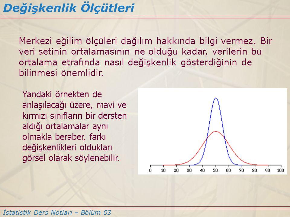 Merkezi eğilim ölçüleri dağılım hakkında bilgi vermez. Bir veri setinin ortalamasının ne olduğu kadar, verilerin bu ortalama etrafında nasıl değişkenl
