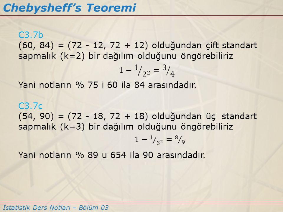 Chebysheff's Teoremi İstatistik Ders Notları – Bölüm 03